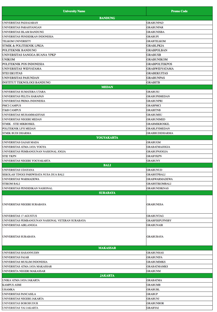 grab list campus